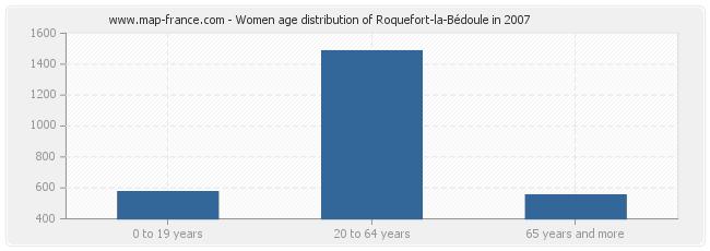 Women age distribution of Roquefort-la-Bédoule in 2007