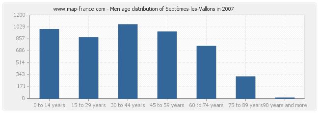 Men age distribution of Septèmes-les-Vallons in 2007