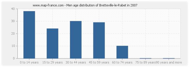 Men age distribution of Bretteville-le-Rabet in 2007