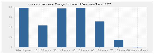 Men age distribution of Bréville-les-Monts in 2007