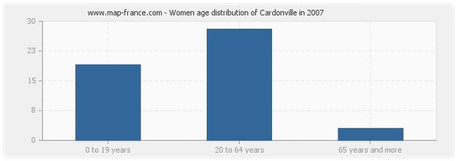 Women age distribution of Cardonville in 2007