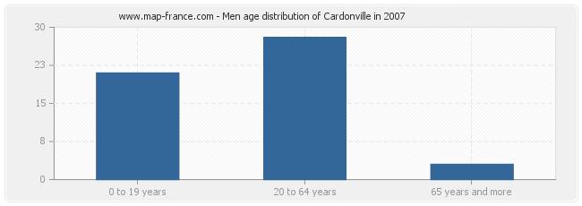 Men age distribution of Cardonville in 2007