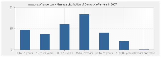 Men age distribution of Danvou-la-Ferrière in 2007