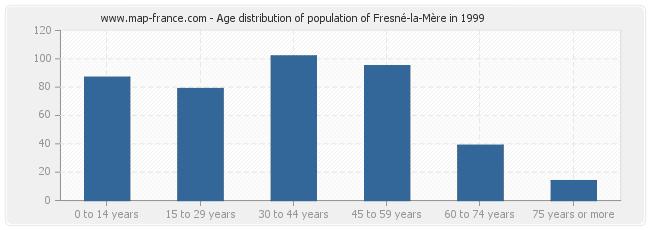 Age distribution of population of Fresné-la-Mère in 1999