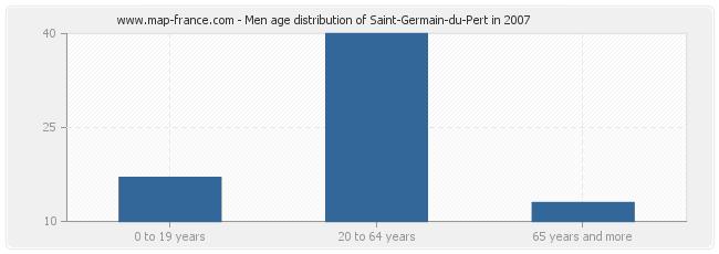 Men age distribution of Saint-Germain-du-Pert in 2007