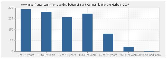 Men age distribution of Saint-Germain-la-Blanche-Herbe in 2007