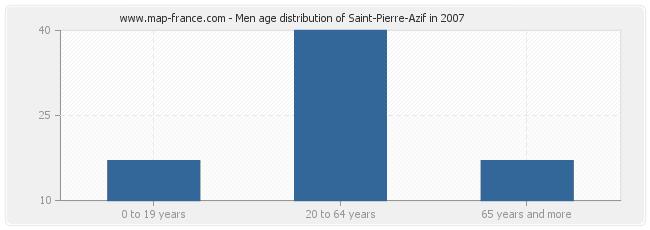 Men age distribution of Saint-Pierre-Azif in 2007