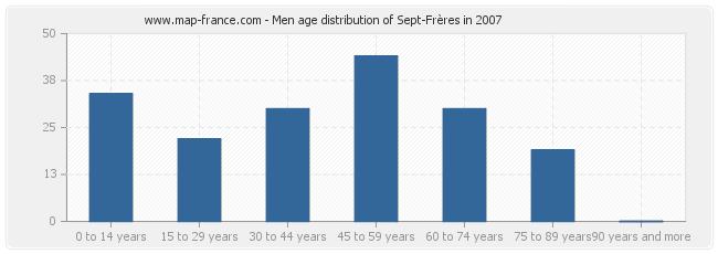 Men age distribution of Sept-Frères in 2007