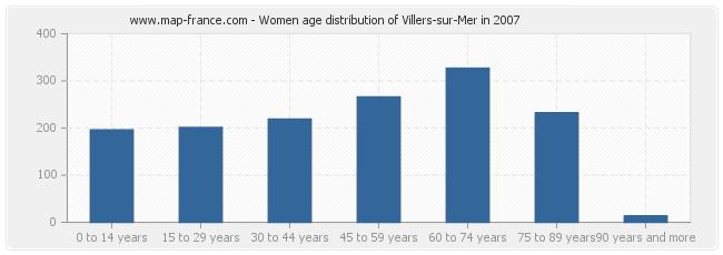 Women age distribution of Villers-sur-Mer in 2007
