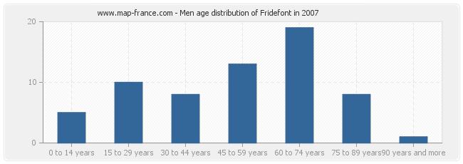 Men age distribution of Fridefont in 2007