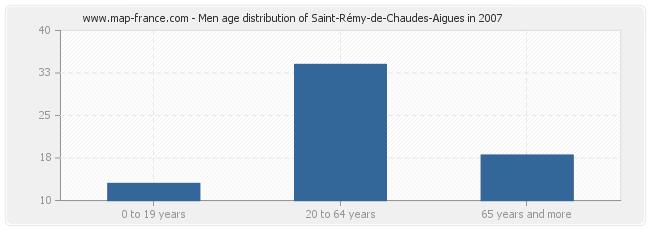 Men age distribution of Saint-Rémy-de-Chaudes-Aigues in 2007