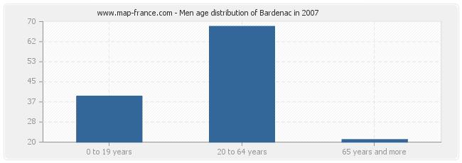 Men age distribution of Bardenac in 2007