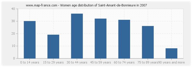 Women age distribution of Saint-Amant-de-Bonnieure in 2007
