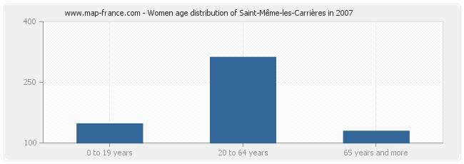 Women age distribution of Saint-Même-les-Carrières in 2007