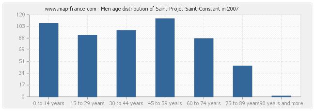 Men age distribution of Saint-Projet-Saint-Constant in 2007
