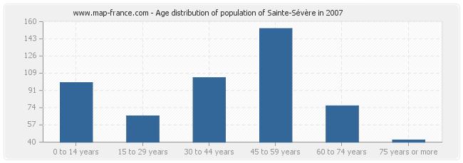 Age distribution of population of Sainte-Sévère in 2007