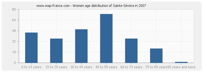 Women age distribution of Sainte-Sévère in 2007