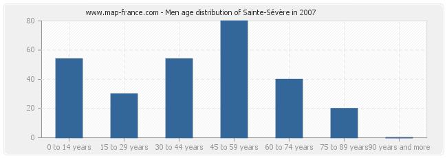 Men age distribution of Sainte-Sévère in 2007