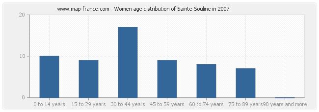 Women age distribution of Sainte-Souline in 2007