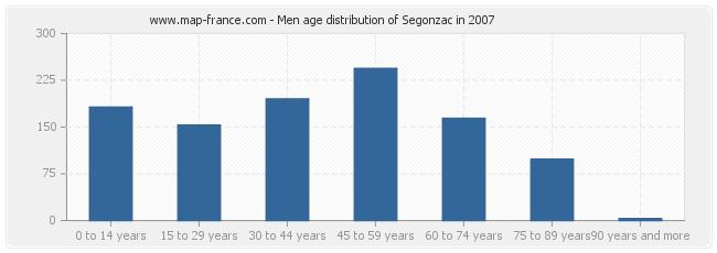 Men age distribution of Segonzac in 2007