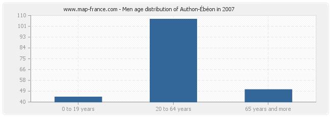 Men age distribution of Authon-Ébéon in 2007