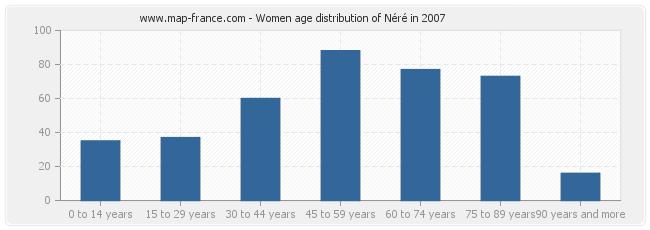 Women age distribution of Néré in 2007