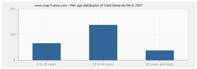 Men age distribution of Saint-Denis-du-Pin in 2007