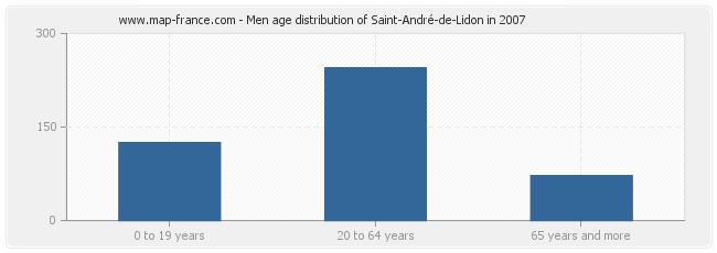 Men age distribution of Saint-André-de-Lidon in 2007