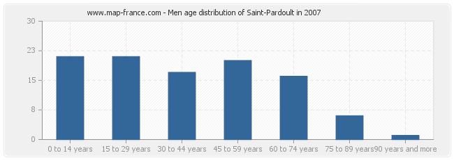 Men age distribution of Saint-Pardoult in 2007