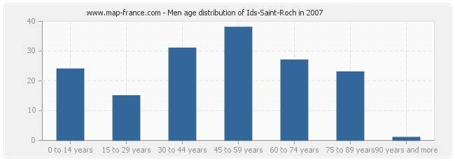 Men age distribution of Ids-Saint-Roch in 2007