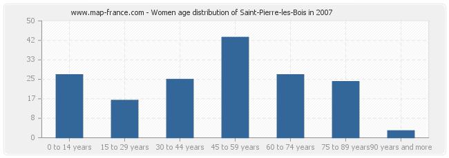 Women age distribution of Saint-Pierre-les-Bois in 2007