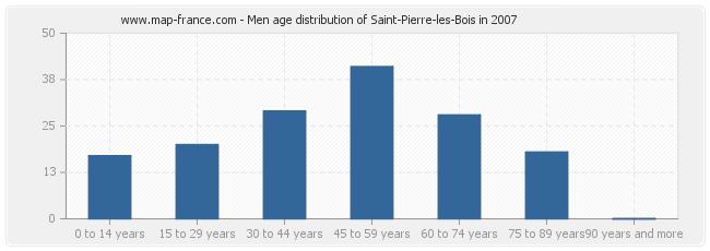 Men age distribution of Saint-Pierre-les-Bois in 2007
