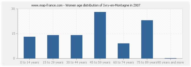 Women age distribution of Ivry-en-Montagne in 2007