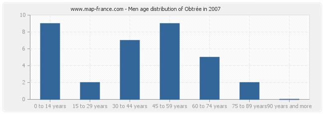 Men age distribution of Obtrée in 2007