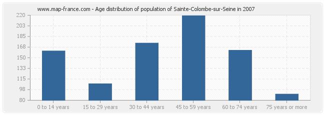 Age distribution of population of Sainte-Colombe-sur-Seine in 2007