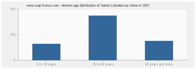 Women age distribution of Sainte-Colombe-sur-Seine in 2007
