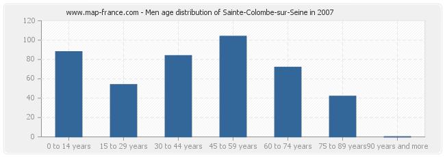 Men age distribution of Sainte-Colombe-sur-Seine in 2007