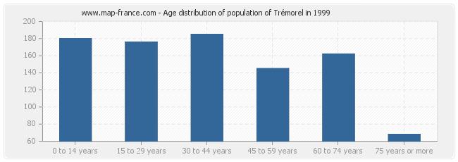 Age distribution of population of Trémorel in 1999