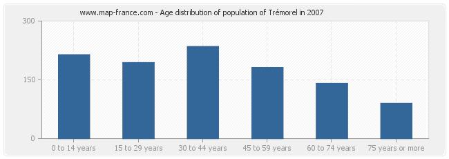 Age distribution of population of Trémorel in 2007