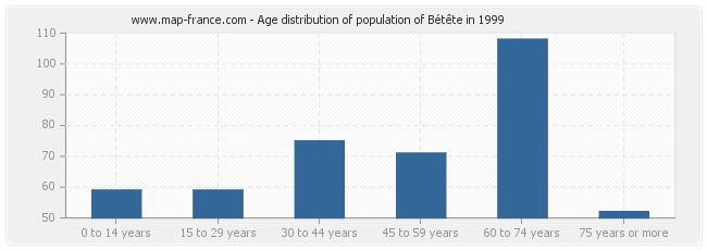 Age distribution of population of Bétête in 1999