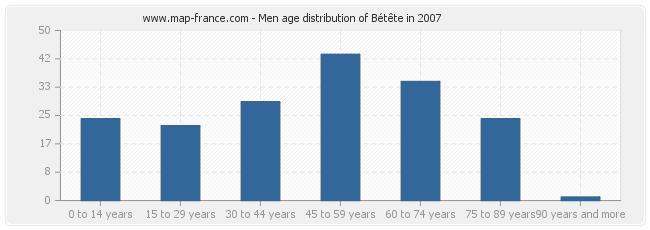 Men age distribution of Bétête in 2007
