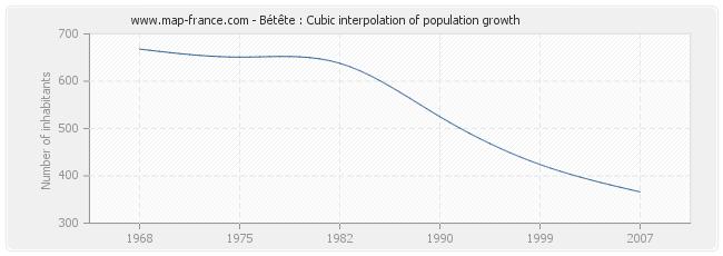 Bétête : Cubic interpolation of population growth