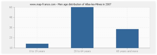 Men age distribution of Allas-les-Mines in 2007
