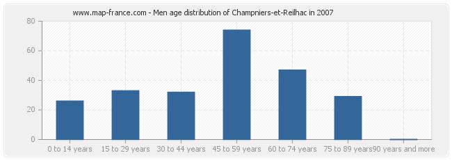 Men age distribution of Champniers-et-Reilhac in 2007