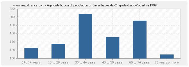 Age distribution of population of Javerlhac-et-la-Chapelle-Saint-Robert in 1999