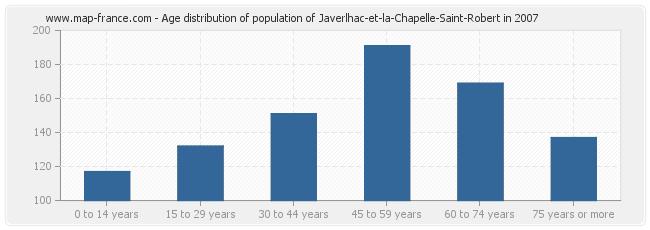 Age distribution of population of Javerlhac-et-la-Chapelle-Saint-Robert in 2007