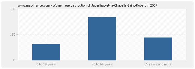 Women age distribution of Javerlhac-et-la-Chapelle-Saint-Robert in 2007