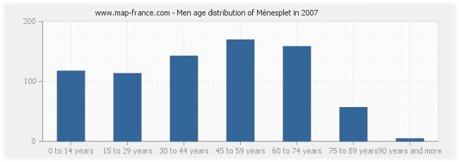 Men age distribution of Ménesplet in 2007