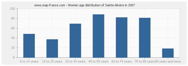 Women age distribution of Sainte-Alvère in 2007