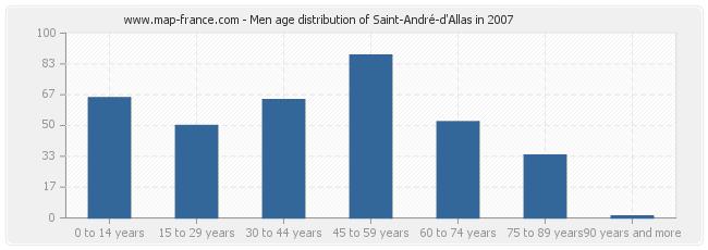 Men age distribution of Saint-André-d'Allas in 2007